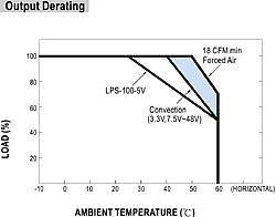 LPS-100 diagram