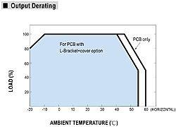 RPD-65 Series diagram 3