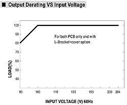 RPD-65 Series diagram 4